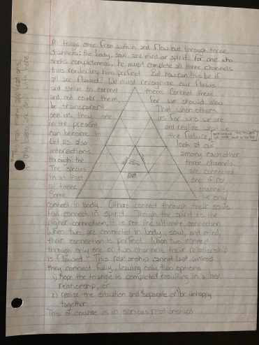Triangle Page