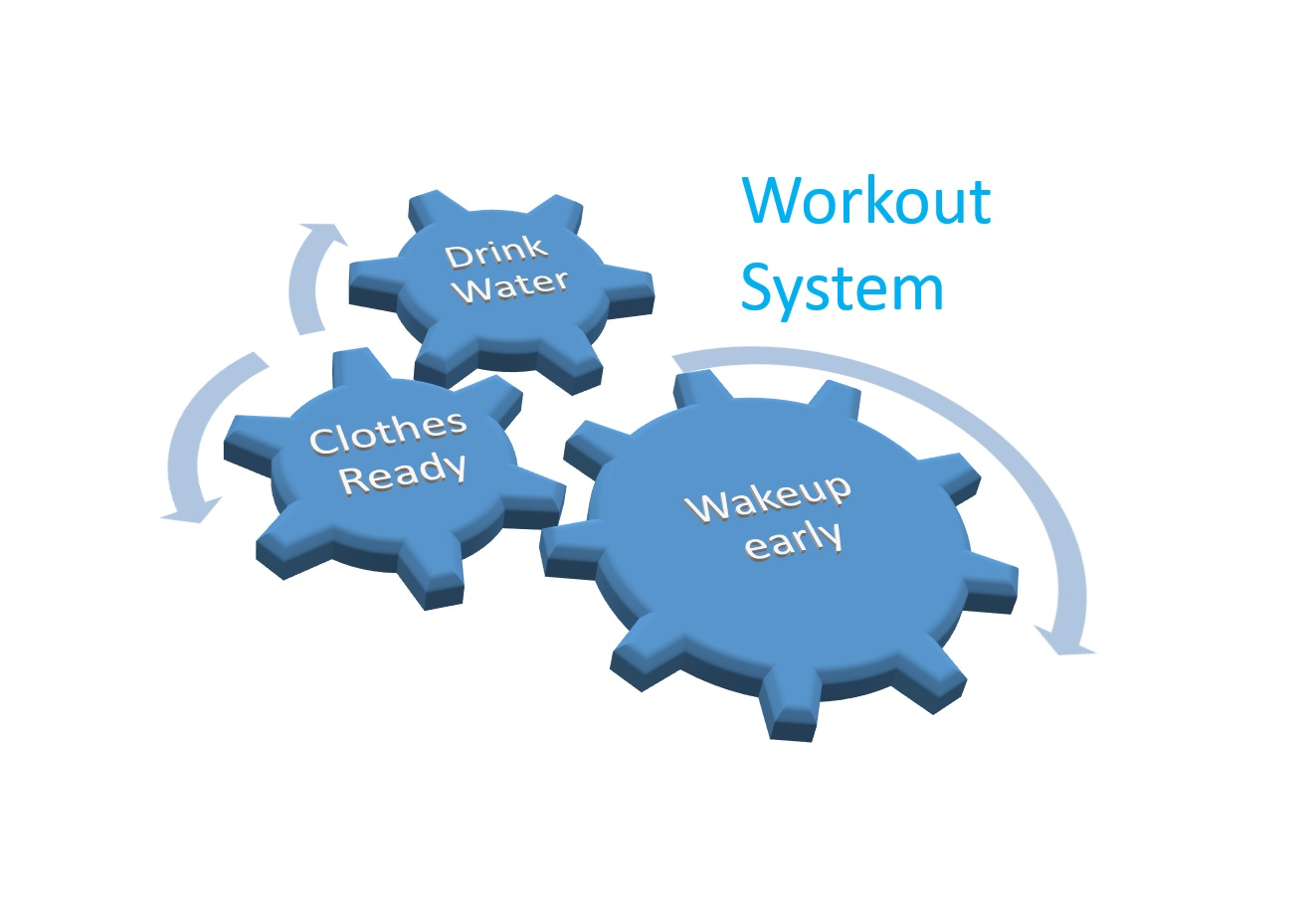 WorkoutSystem